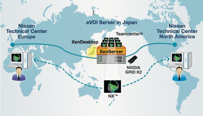 VDI_deployment
