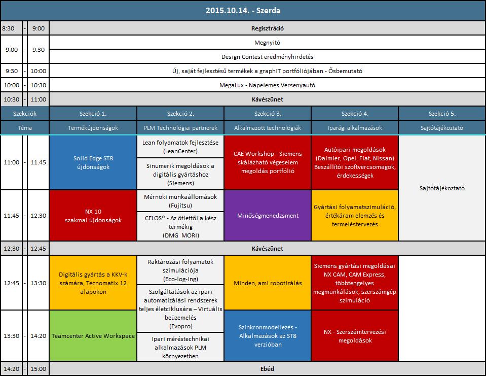 tervezett_program