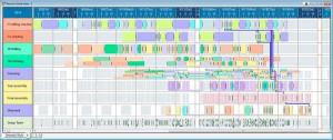 Asprova_Resource_Gantt_Chart
