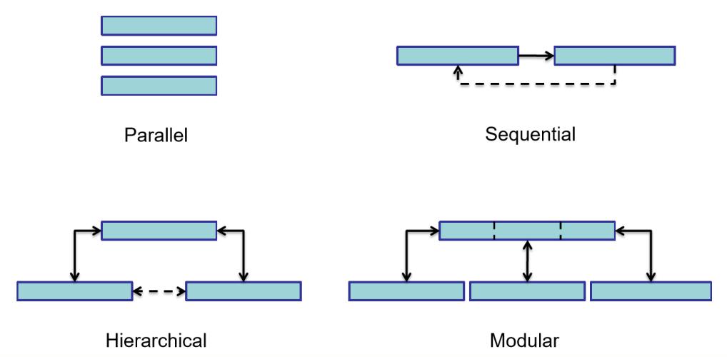distributedscheduling