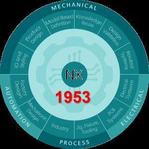 nx1953