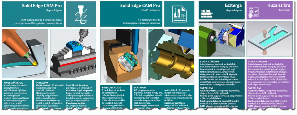 Solid Edge CAM Pro tanfolyamok