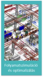 Tecnomatix Folyamatszimuláció és optimalizálás
