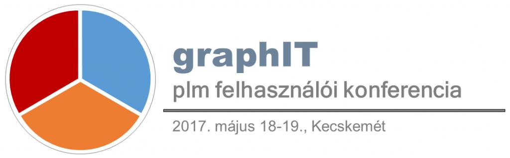 Felhasználói Konferencia 2017